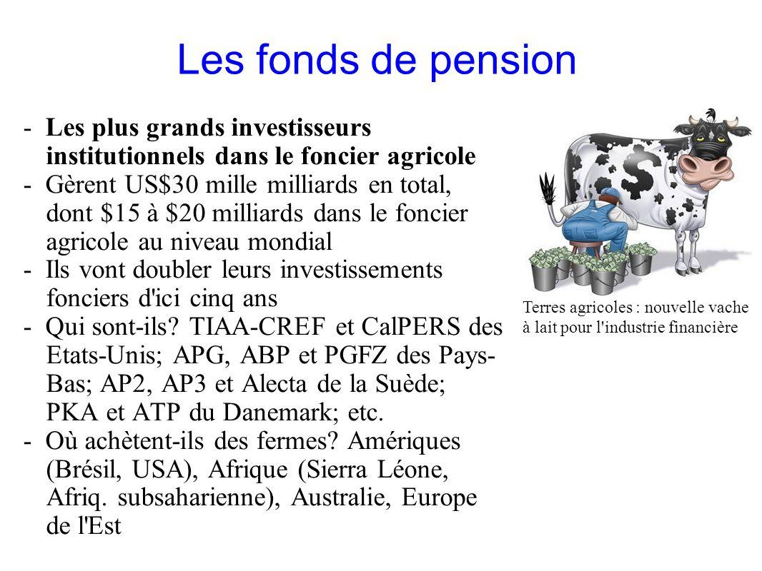 GRAIN 10/2011 Les fonds de pension - Les plus grands investisseurs institutionnels dans le foncier agricole - Gèrent US$30 mille milliards en total, d