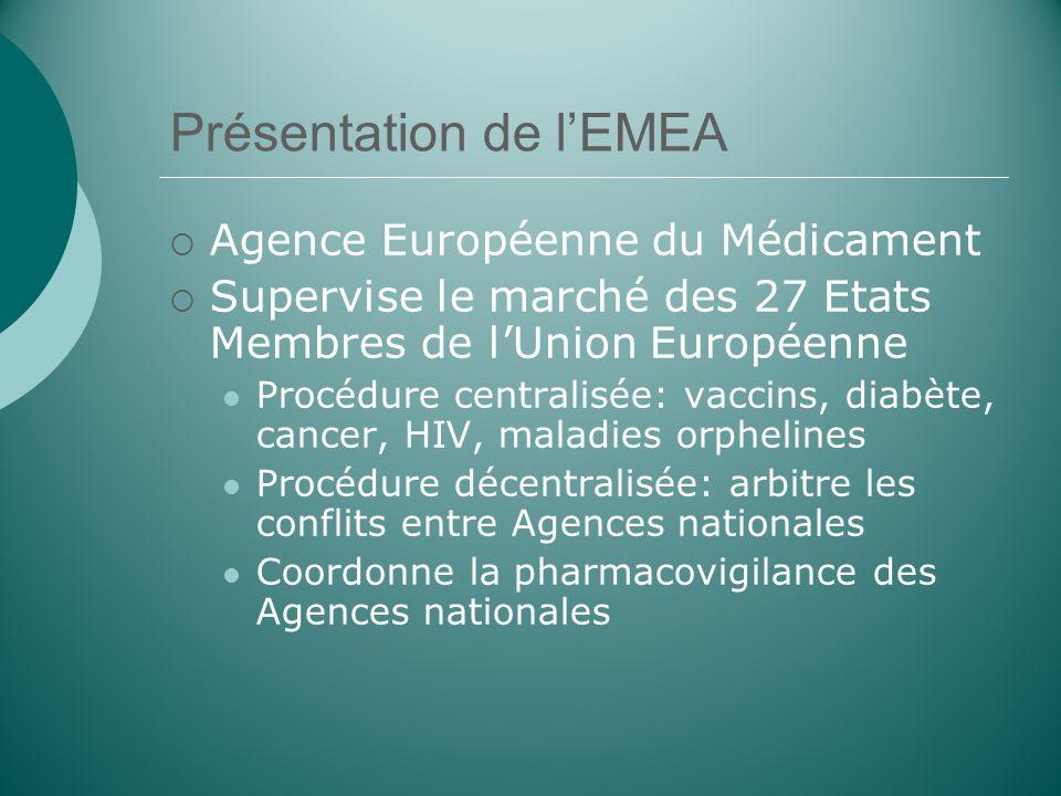 Présentation de lEMEA Agence Européenne du Médicament Supervise le marché des 27 Etats Membres de lUnion Européenne Procédure centralisée: vaccins, di