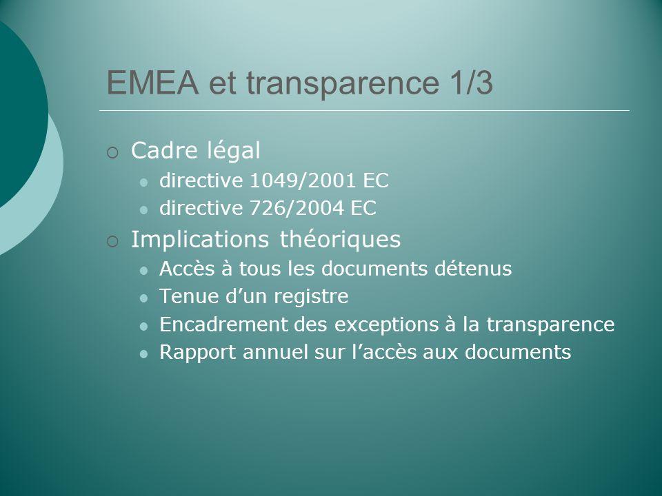 EMEA et transparence 1/3 Cadre légal directive 1049/2001 EC directive 726/2004 EC Implications théoriques Accès à tous les documents détenus Tenue dun