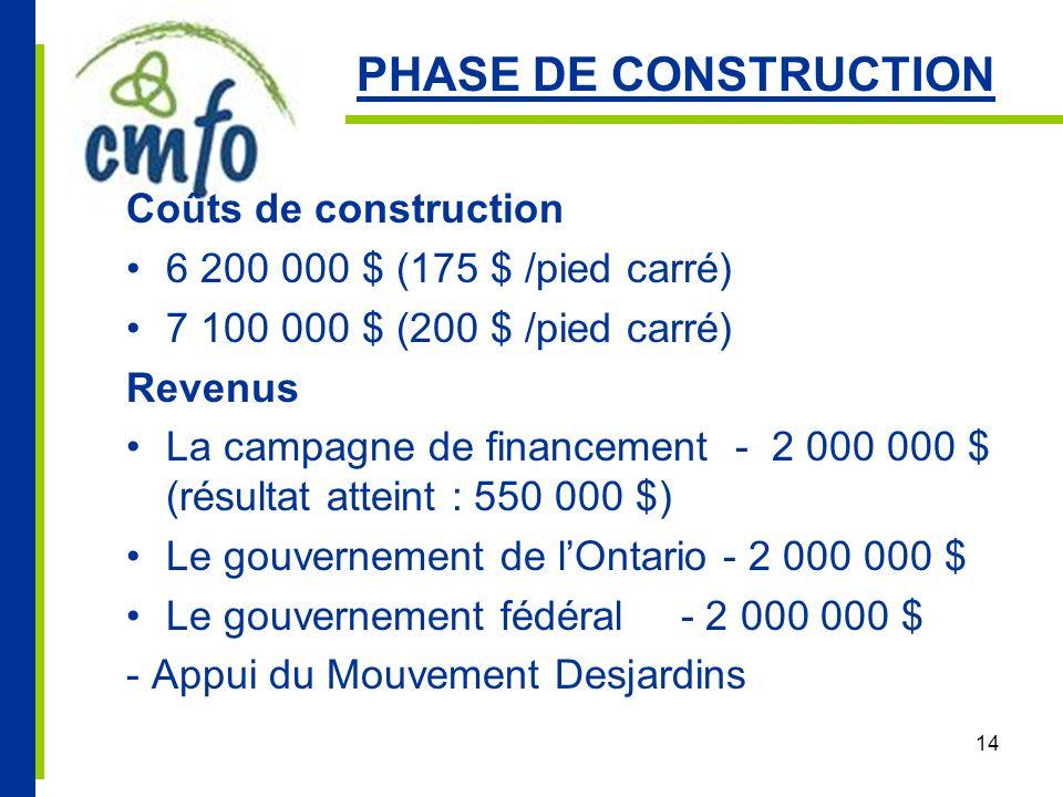 14 PHASE DE CONSTRUCTION Coûts de construction 6 200 000 $ (175 $ /pied carré) 7 100 000 $ (200 $ /pied carré) Revenus La campagne de financement - 2 000 000 $ (résultat atteint : 550 000 $) Le gouvernement de lOntario - 2 000 000 $ Le gouvernement fédéral - 2 000 000 $ - Appui du Mouvement Desjardins