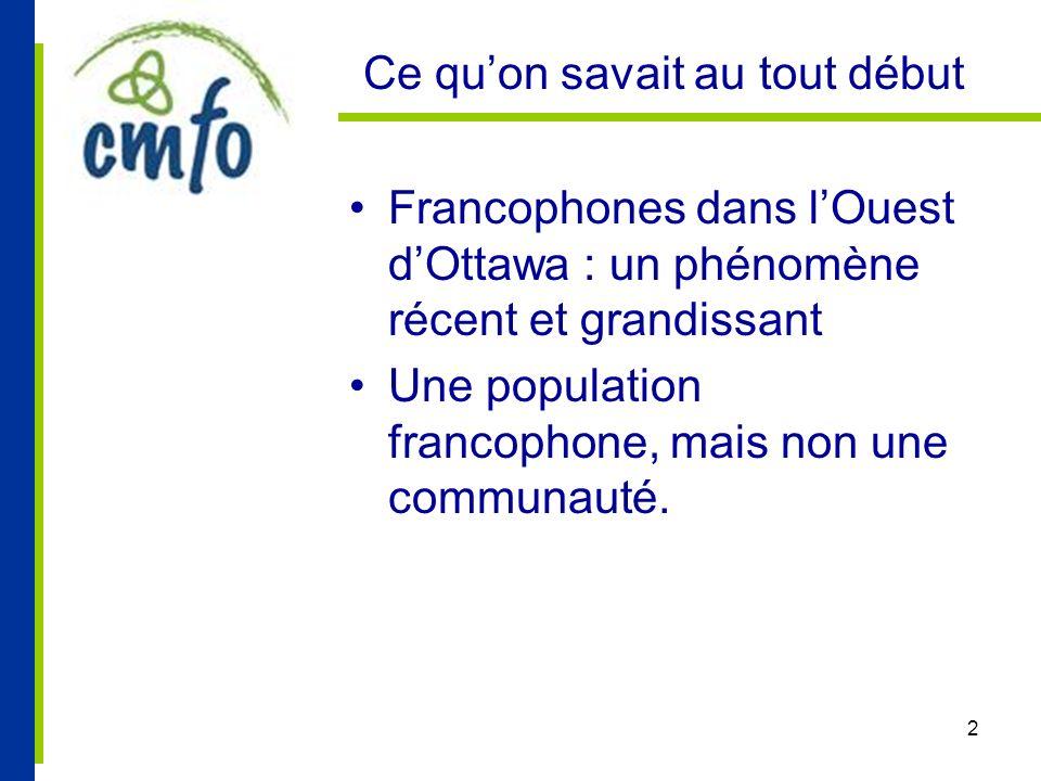 2 Ce quon savait au tout début Francophones dans lOuest dOttawa : un phénomène récent et grandissant Une population francophone, mais non une communauté.