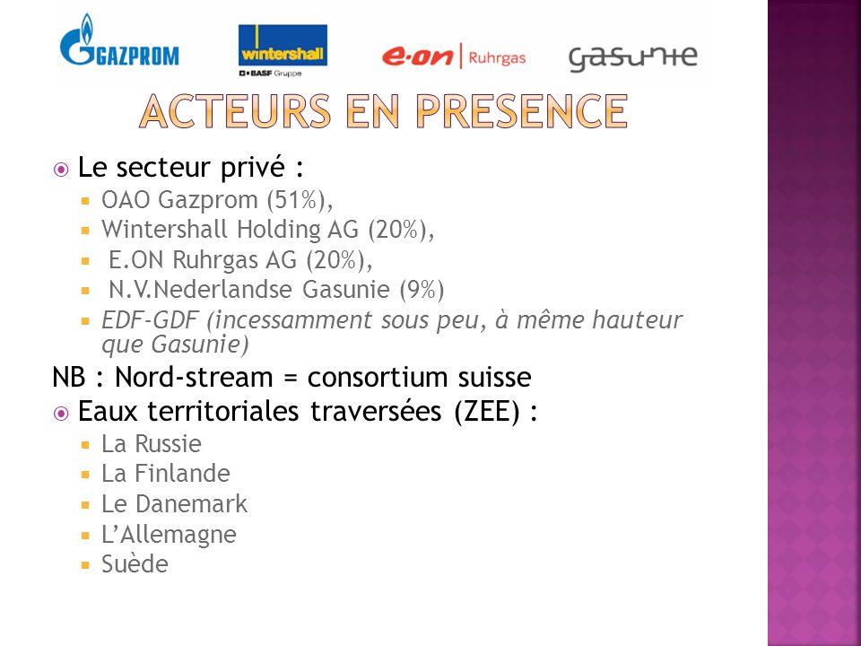 Le secteur privé : OAO Gazprom (51%), Wintershall Holding AG (20%), E.ON Ruhrgas AG (20%), N.V.Nederlandse Gasunie (9%) EDF-GDF (incessamment sous peu, à même hauteur que Gasunie) NB : Nord-stream = consortium suisse Eaux territoriales traversées (ZEE) : La Russie La Finlande Le Danemark LAllemagne Suède