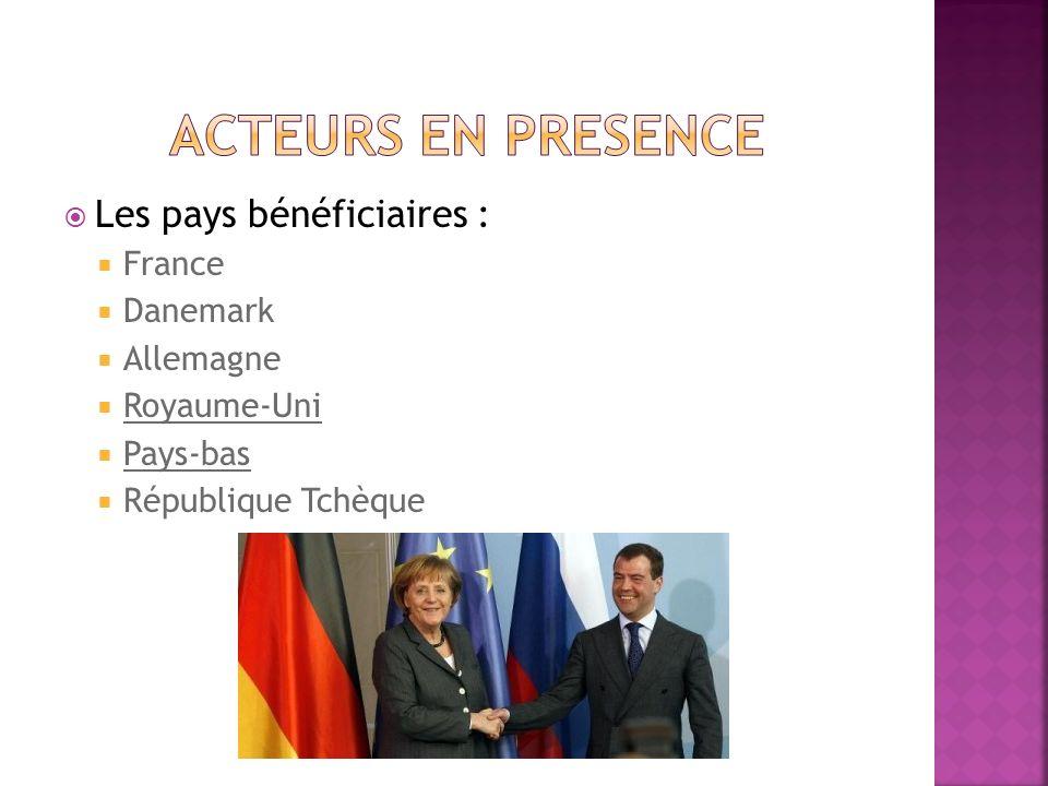 Les pays bénéficiaires : France Danemark Allemagne Royaume-Uni Pays-bas République Tchèque