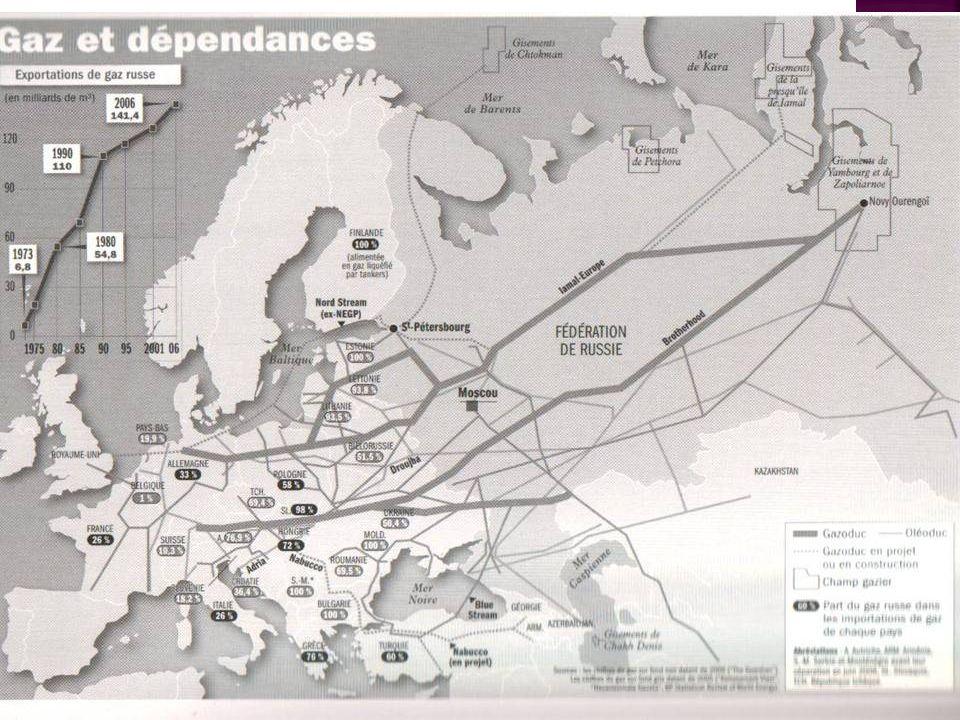 Internet « EUROPE : Nord Stream, un gazoduc stratégique » Europe Orient news, consulté le 15/10/09 : http://europeorient.wordpress.com/2009/07/16/europe-nord-stream-un-gazoduc-strategique/ Facts issue 0, Nord Stream, 2008 : http://www.nord- stream.com/fileadmin/Dokumente/NORD_STREAM__FACTS/English/NORD_STREAM_FACTS_ISSUE_0_ENGLISH_DOWNLO AD.pdf « GDF Suez bientôt actionnaire de Nord Stream (Gazprom) », RIA Agence dinformation internationale, article du 14/09/2009 : http://fr.rian.ru/business/20090914/123091300.html HIVERT (A-F.), « De leau dans le gazoduc Nord Stream » Libération, 31/08/2009 : http://www.liberation.fr/terre/0101587923-de-l-eau-dans-le-gazoduc-nord-stream http://www.liberation.fr/terre/0101587923-de-l-eau-dans-le-gazoduc-nord-stream « Le pipeline russe Nord Stream sur les rails », Euractiv.fr, 15.5.2009 : http://www.euractiv.fr/energie/article/pipeline-russe-nord-stream-rails-001680 LARSSON (R.