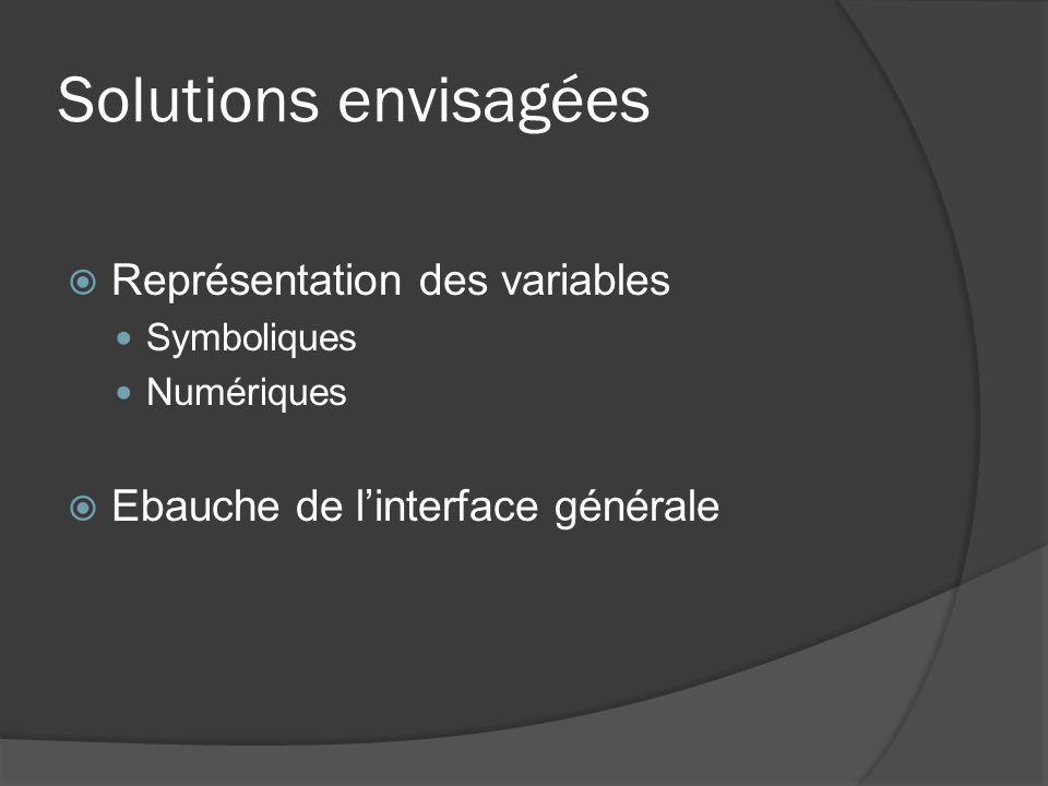 Solutions envisagées Représentation des variables Symboliques Numériques Ebauche de linterface générale
