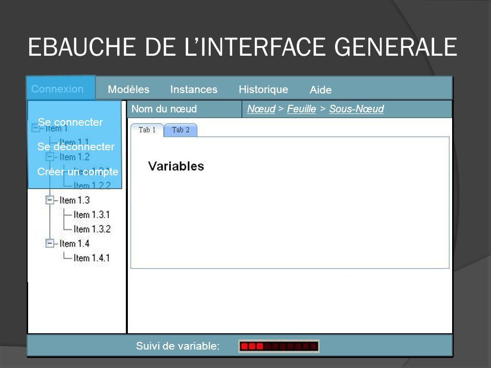 EBAUCHE DE LINTERFACE GENERALE 1 2 34 5 6 ModèlesInstancesHistorique Aide Connexion Nom du nœudNœud > Feuille > Sous-Nœud Se connecter Se déconnecter