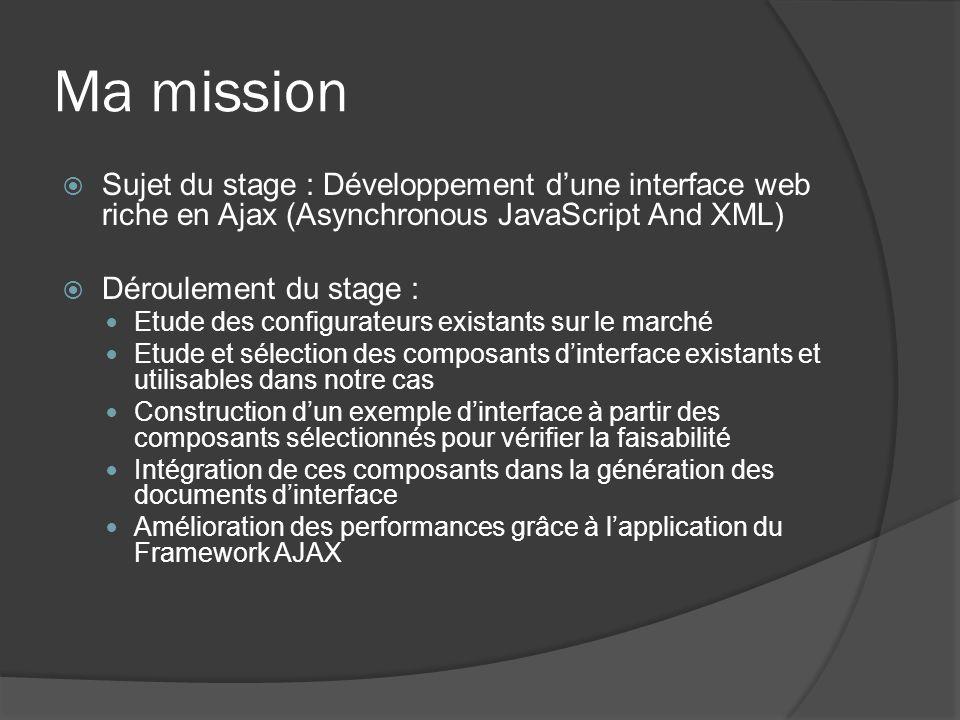 Ma mission Sujet du stage : Développement dune interface web riche en Ajax (Asynchronous JavaScript And XML) Déroulement du stage : Etude des configur