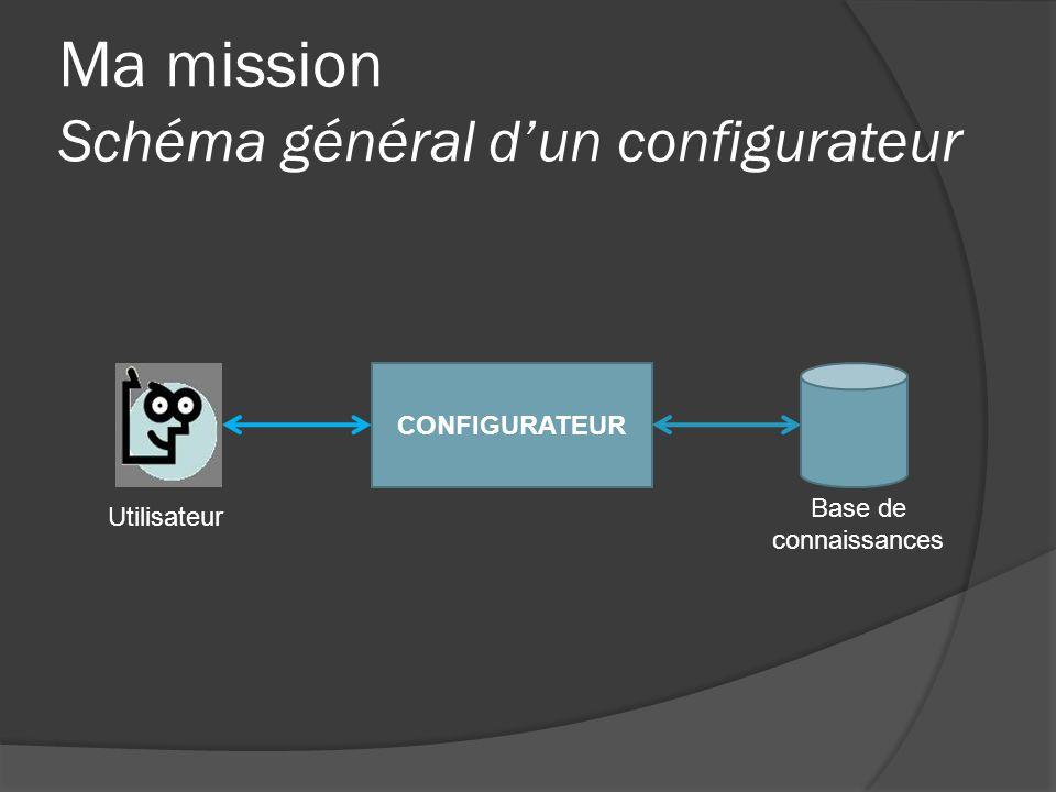 EBAUCHE DE LINTERFACE GENERALE 1 2 34 5 6 ModèlesInstancesHistorique Aide Connexion Nom du nœudNœud > Feuille > Sous-Nœud Se connecter Se déconnecter Créer un compte Suivi de variable: