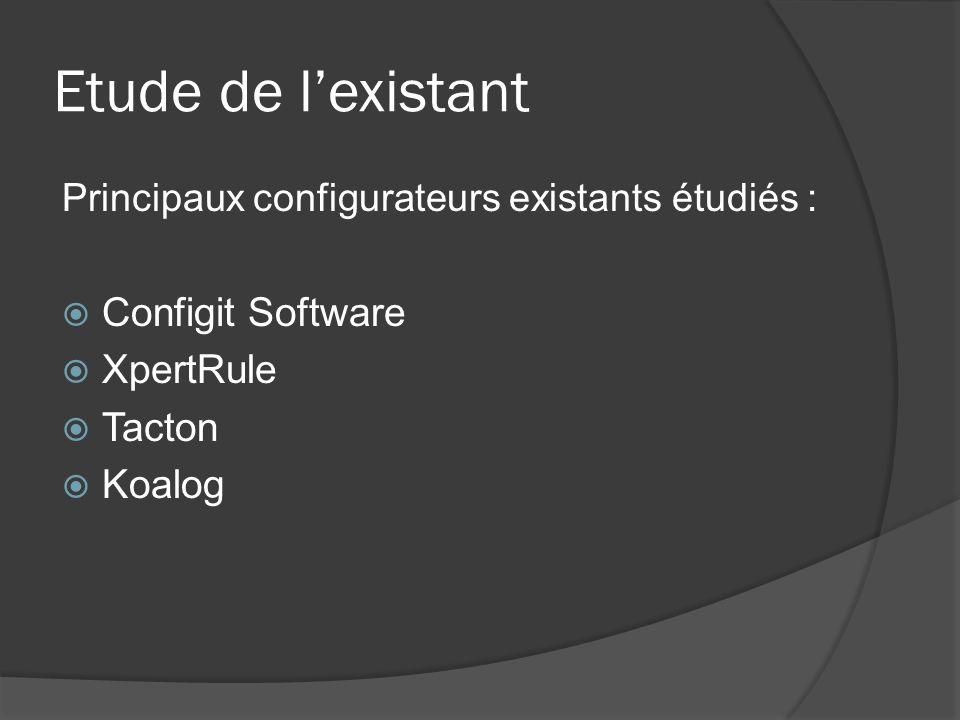 Etude de lexistant Principaux configurateurs existants étudiés : Configit Software XpertRule Tacton Koalog