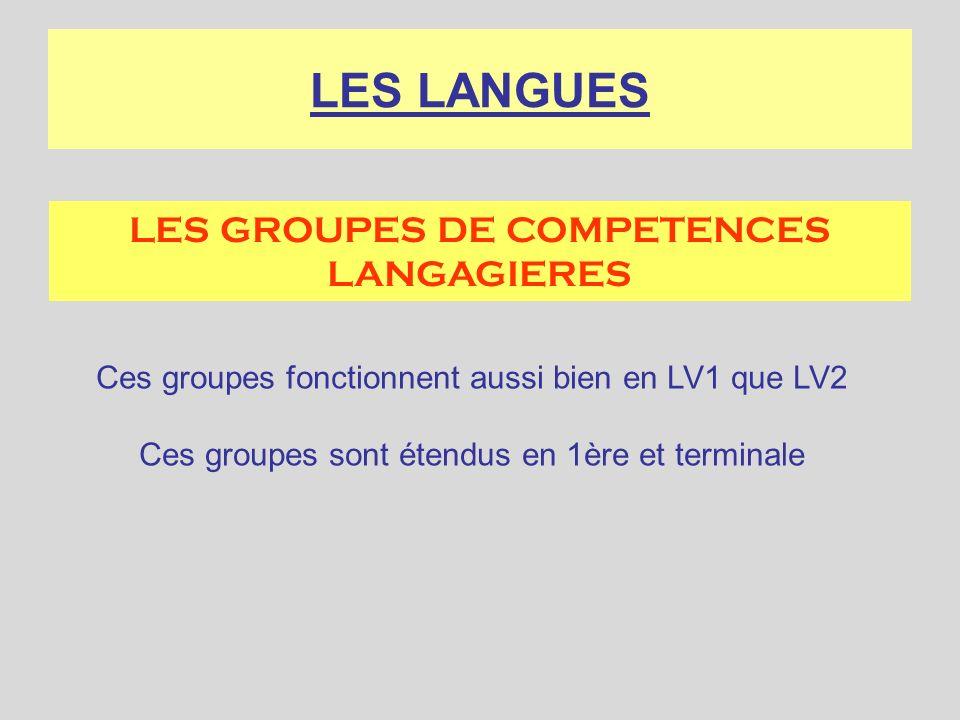LES LANGUES LES GROUPES DE COMPETENCES LANGAGIERES Ces groupes fonctionnent aussi bien en LV1 que LV2 Ces groupes sont étendus en 1ère et terminale
