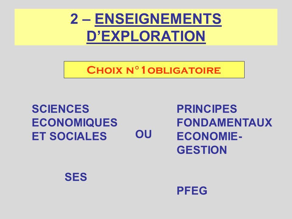2 – ENSEIGNEMENTS DEXPLORATION Choix n°1obligatoire OU SCIENCES ECONOMIQUES ET SOCIALES SES PRINCIPES FONDAMENTAUX ECONOMIE- GESTION PFEG