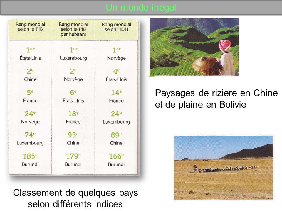 Un monde inégal Classement de quelques pays selon différents indices Paysages de riziere en Chine et de plaine en Bolivie