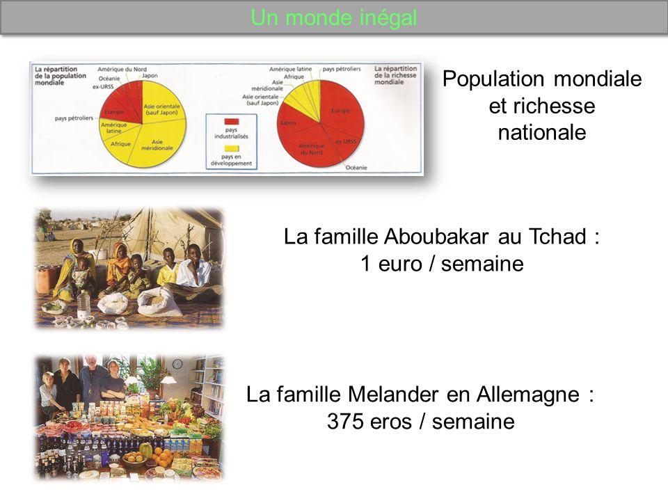 Un monde inégal Population mondiale et richesse nationale La famille Melander en Allemagne : 375 eros / semaine La famille Aboubakar au Tchad : 1 euro