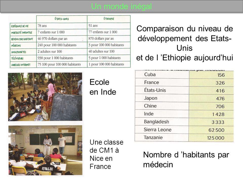 Un monde inégal Comparaison du niveau de développement des Etats- Unis et de l Ethiopie aujourdhui Ecole en Inde Une classe de CM1 à Nice en France No