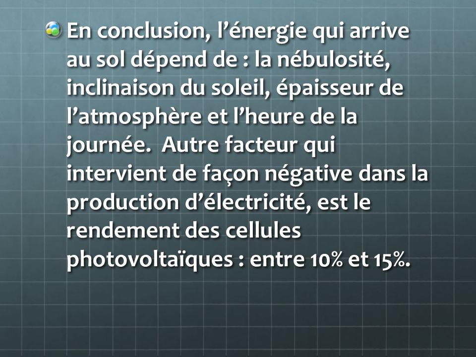 En conclusion, lénergie qui arrive au sol dépend de : la nébulosité, inclinaison du soleil, épaisseur de latmosphère et lheure de la journée. Autre fa