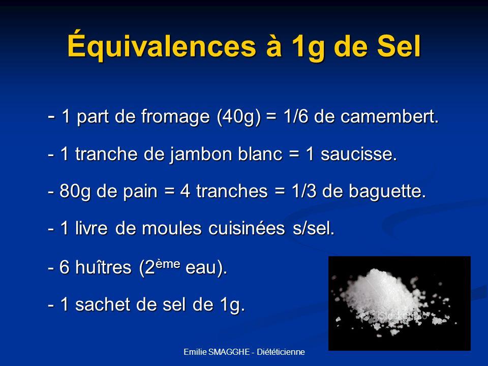 Emilie SMAGGHE - Diététicienne Équivalences à 1g de Sel - 1 part de fromage (40g) = 1/6 de camembert. - 1 tranche de jambon blanc = 1 saucisse. - 80g