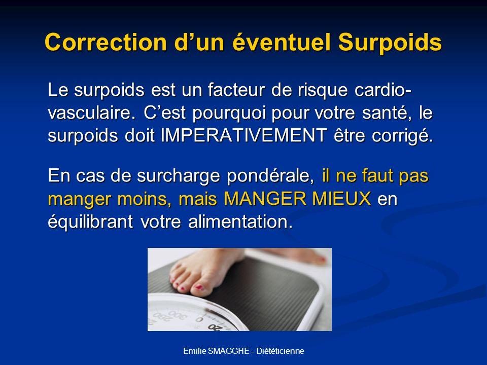 Emilie SMAGGHE - Diététicienne Correction dun éventuel Surpoids Le surpoids est un facteur de risque cardio- vasculaire. Cest pourquoi pour votre sant