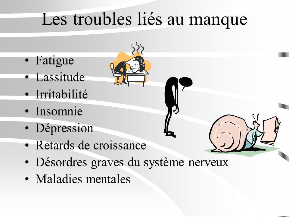 Les troubles liés au manque Fatigue Lassitude Irritabilité Insomnie Dépression Retards de croissance Désordres graves du système nerveux Maladies ment