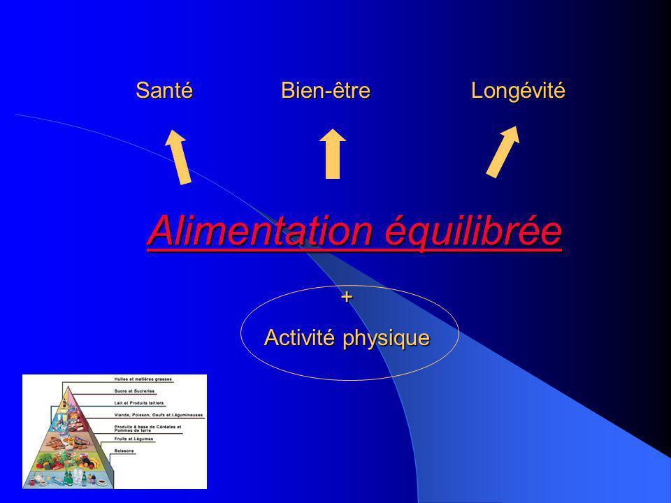 Alimentation équilibrée SantéBien-êtreLongévité + Activité physique