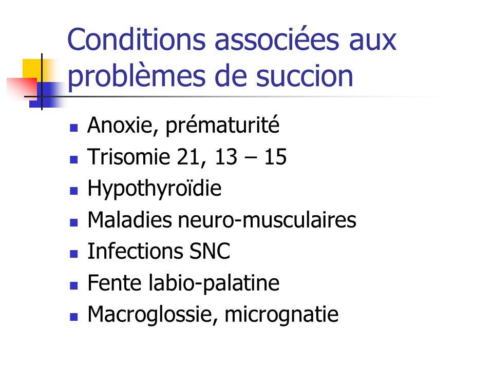 Conditions associées aux problèmes de succion Anoxie, prématurité Trisomie 21, 13 – 15 Hypothyroïdie Maladies neuro-musculaires Infections SNC Fente labio-palatine Macroglossie, micrognatie