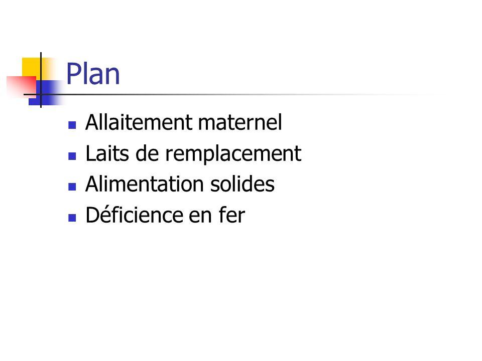 Plan Allaitement maternel Laits de remplacement Alimentation solides Déficience en fer