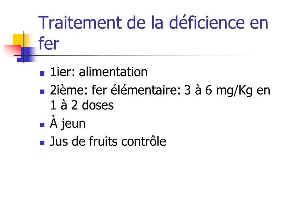 Traitement de la déficience en fer 1ier: alimentation 2ième: fer élémentaire: 3 à 6 mg/Kg en 1 à 2 doses À jeun Jus de fruits contrôle
