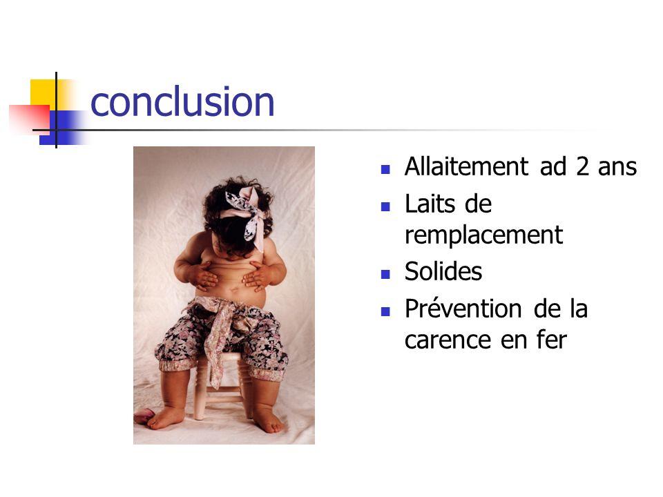 conclusion Allaitement ad 2 ans Laits de remplacement Solides Prévention de la carence en fer