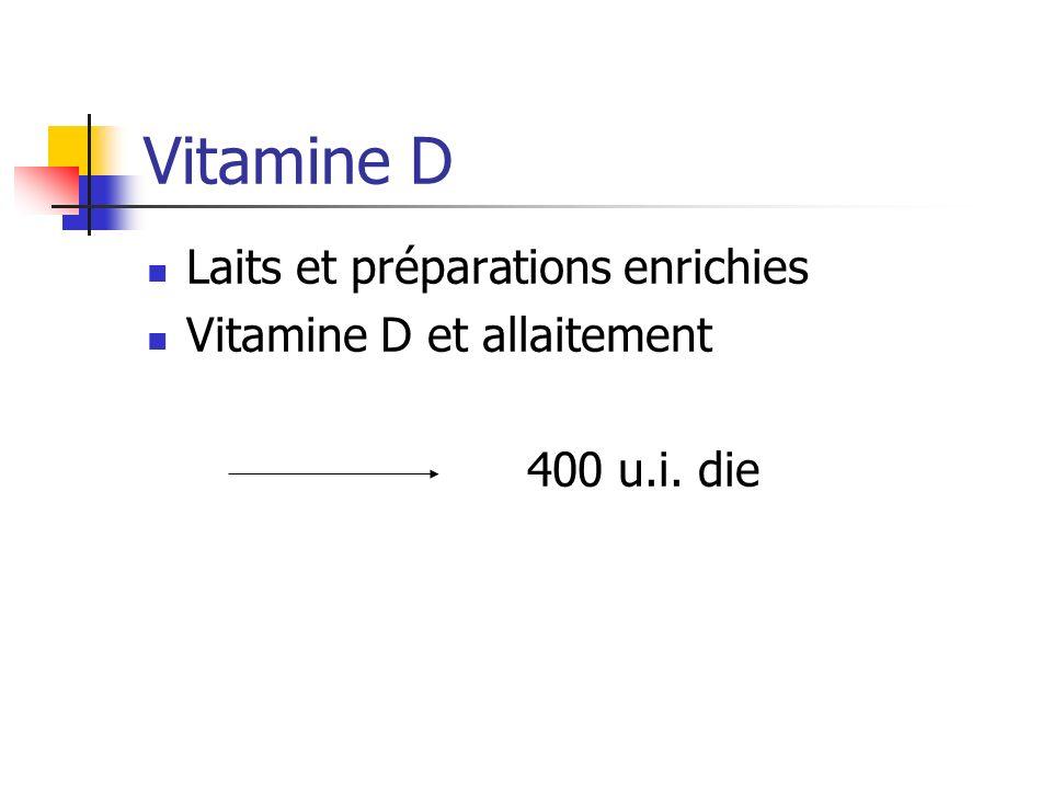 Vitamine D Laits et préparations enrichies Vitamine D et allaitement 400 u.i. die