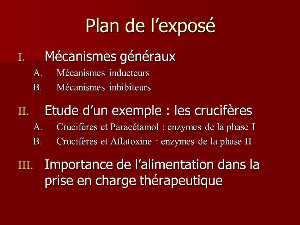 Plan de lexposé I.Mécanismes généraux A.Mécanismes inducteurs B.Mécanismes inhibiteurs II.