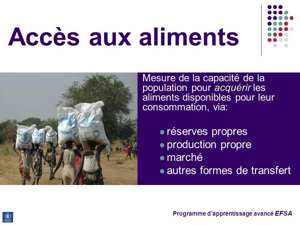 Programme dapprentissage avancé EFSA Accès aux aliments acquérir Mesure de la capacité de la population pour acquérir les aliments disponibles pour leur consommation, via: réserves propres production propre marché autres formes de transfert