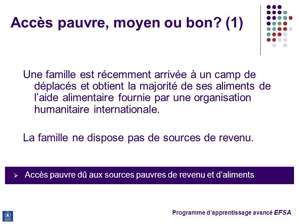 Programme dapprentissage avancé EFSA Accès pauvre, moyen ou bon.