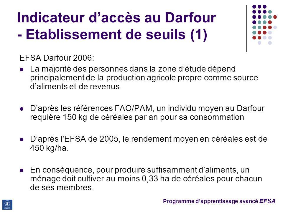 Programme dapprentissage avancé EFSA EFSA Darfour 2006: La majorité des personnes dans la zone détude dépend principalement de la production agricole propre comme source daliments et de revenus.