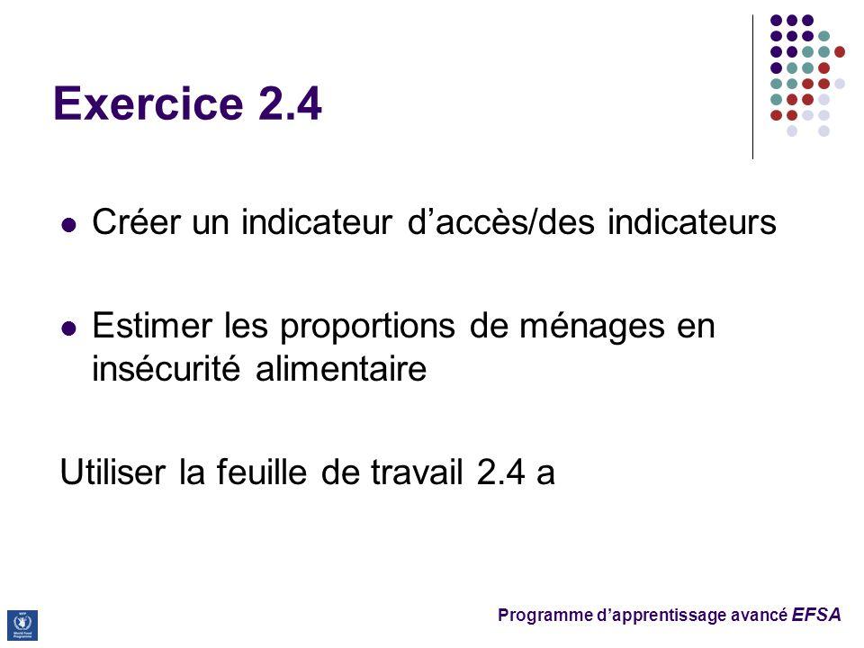Programme dapprentissage avancé EFSA Exercice 2.4 Créer un indicateur daccès/des indicateurs Estimer les proportions de ménages en insécurité alimentaire Utiliser la feuille de travail 2.4 a