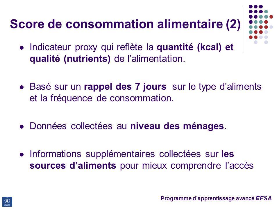 Programme dapprentissage avancé EFSA Indicateur proxy qui reflète la quantité (kcal) et qualité (nutrients) de lalimentation.