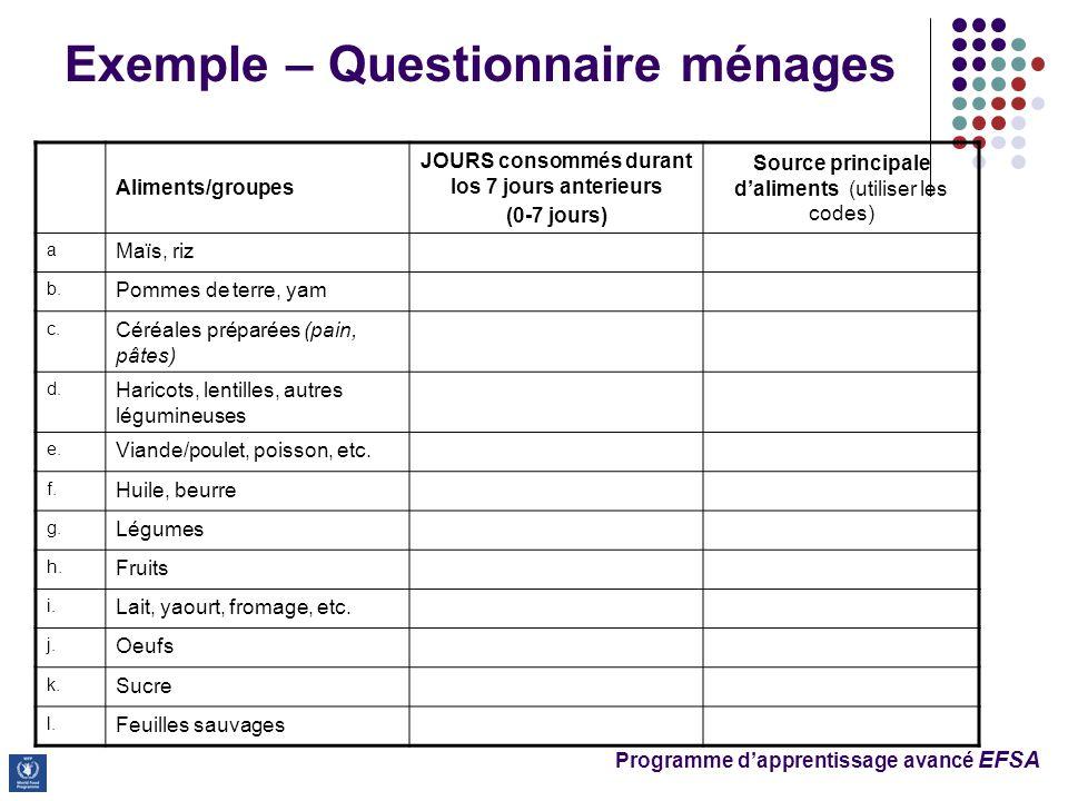 Programme dapprentissage avancé EFSA Exemple – Questionnaire ménages Aliments/groupes JOURS consommés durant los 7 jours anterieurs (0-7 jours) Source principale daliments (utiliser les codes) a Maïs, riz b.