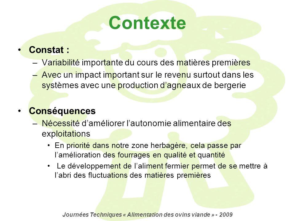 Contexte Constat : –Variabilité importante du cours des matières premières –Avec un impact important sur le revenu surtout dans les systèmes avec une