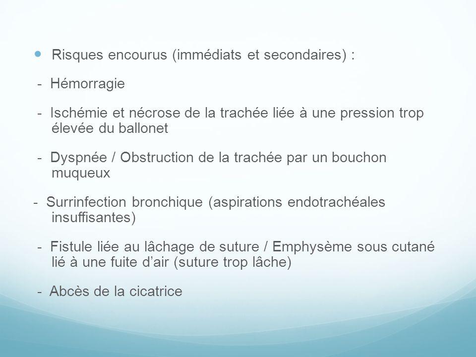Risques encourus (immédiats et secondaires) : - Hémorragie - Ischémie et nécrose de la trachée liée à une pression trop élevée du ballonet - Dyspnée /
