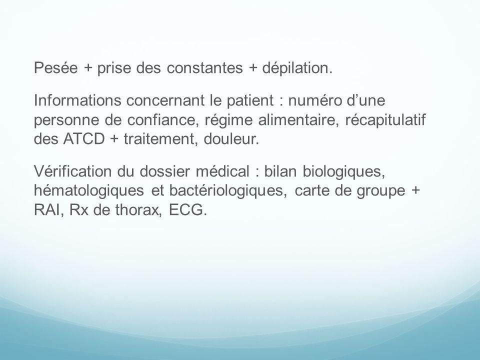 Pesée + prise des constantes + dépilation. Informations concernant le patient : numéro dune personne de confiance, régime alimentaire, récapitulatif d