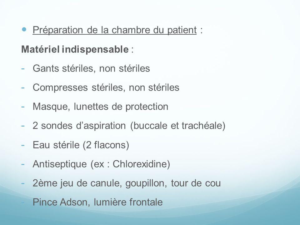 Préparation de la chambre du patient : Matériel indispensable : - Gants stériles, non stériles - Compresses stériles, non stériles - Masque, lunettes