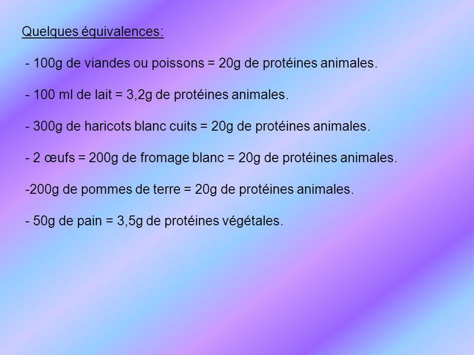 Quelques équivalences: - 100g de viandes ou poissons = 20g de protéines animales. - 100 ml de lait = 3,2g de protéines animales. - 300g de haricots bl
