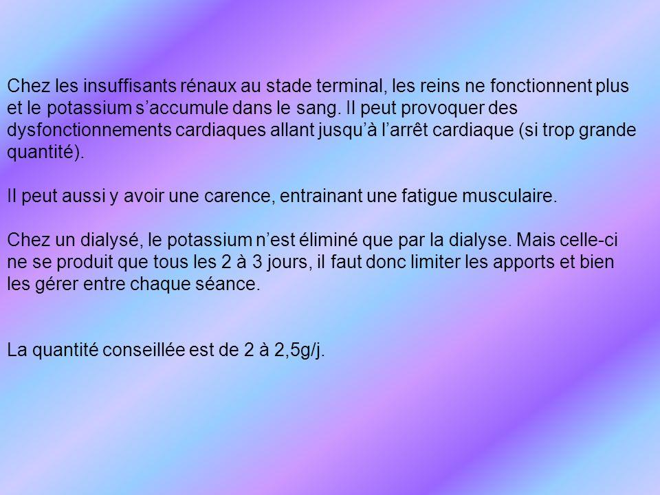 Chez les insuffisants rénaux au stade terminal, les reins ne fonctionnent plus et le potassium saccumule dans le sang. Il peut provoquer des dysfoncti