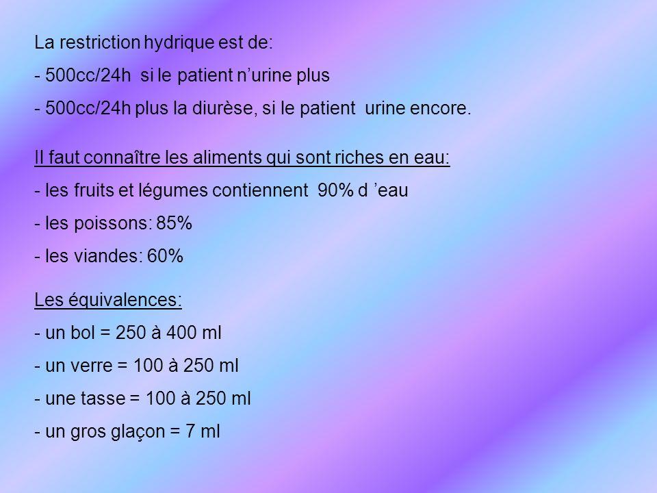 La restriction hydrique est de: - 500cc/24h si le patient nurine plus - 500cc/24h plus la diurèse, si le patient urine encore. Il faut connaître les a