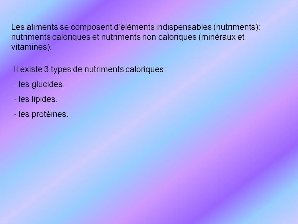 Les aliments se composent déléments indispensables (nutriments): nutriments caloriques et nutriments non caloriques (minéraux et vitamines). Il existe