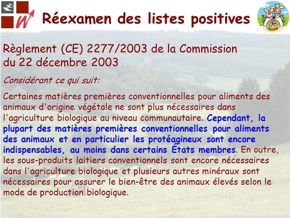 Réexamen des listes positives Règlement (CE) 2277/2003 de la Commission du 22 décembre 2003 Considérant ce qui suit: Certaines matières premières conv