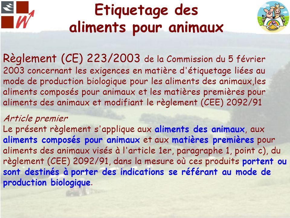 Etiquetage des aliments pour animaux Règlement (CE) 223/2003 de la Commission du 5 février 2003 concernant les exigences en matière d'étiquetage liées