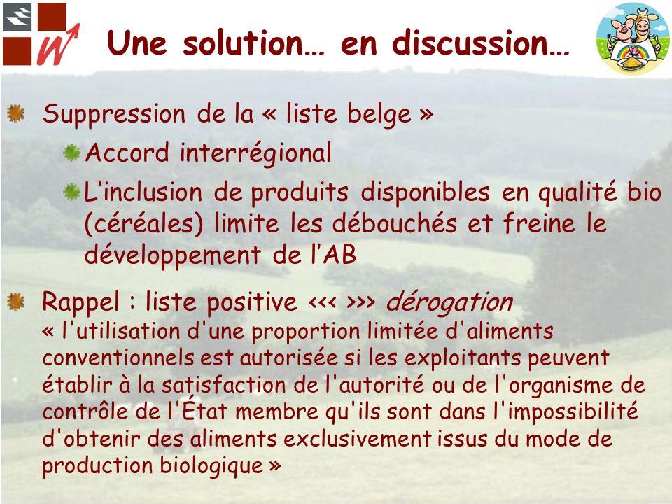 Une solution… en discussion… Suppression de la « liste belge » Accord interrégional Linclusion de produits disponibles en qualité bio (céréales) limit