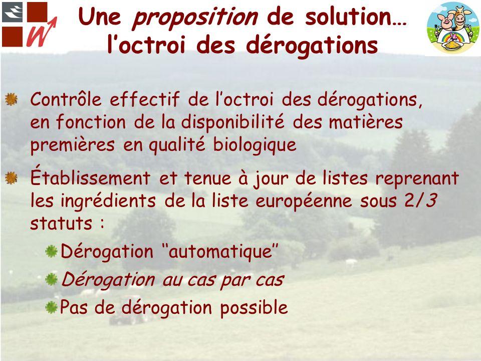 Une proposition de solution… loctroi des dérogations Contrôle effectif de loctroi des dérogations, en fonction de la disponibilité des matières premiè