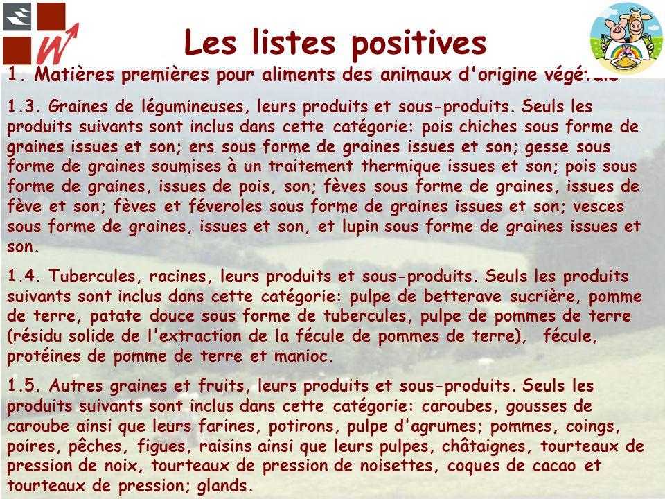 Les listes positives 1. Matières premières pour aliments des animaux d'origine végétale 1.3. Graines de légumineuses, leurs produits et sous-produits.