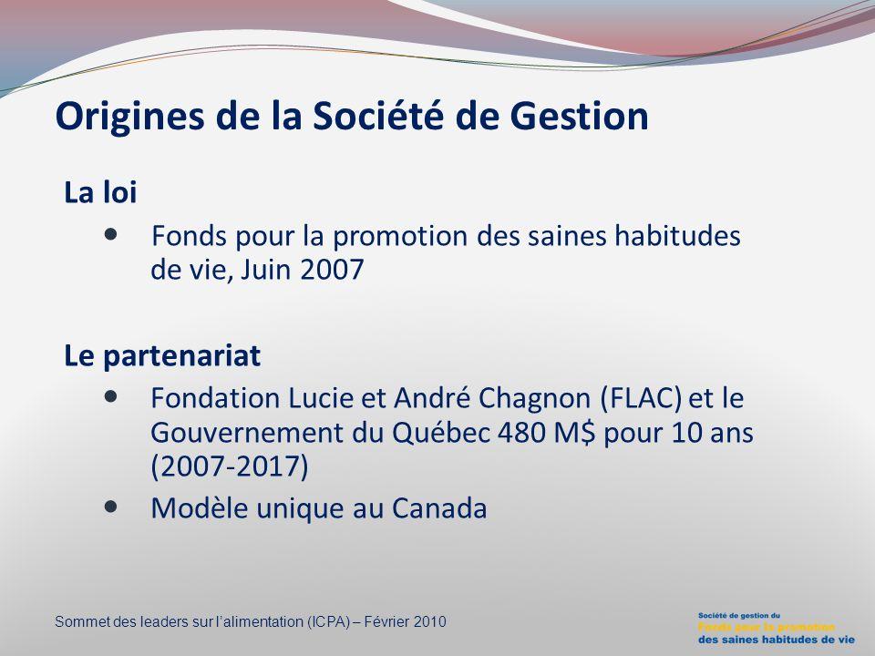 Origines de la Société de Gestion La loi Fonds pour la promotion des saines habitudes de vie, Juin 2007 Le partenariat Fondation Lucie et André Chagnon (FLAC) et le Gouvernement du Québec 480 M$ pour 10 ans (2007-2017) Modèle unique au Canada Sommet des leaders sur lalimentation (ICPA) – Février 2010