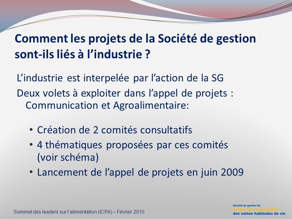 Comment les projets de la Société de gestion sont-ils liés à lindustrie .